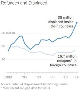 004-refugee-statistics-2013