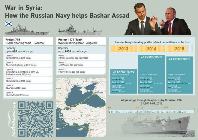 InformNapalm_Syria_02_ENG1