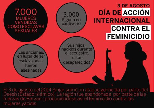 FEMINICIDIO castellano